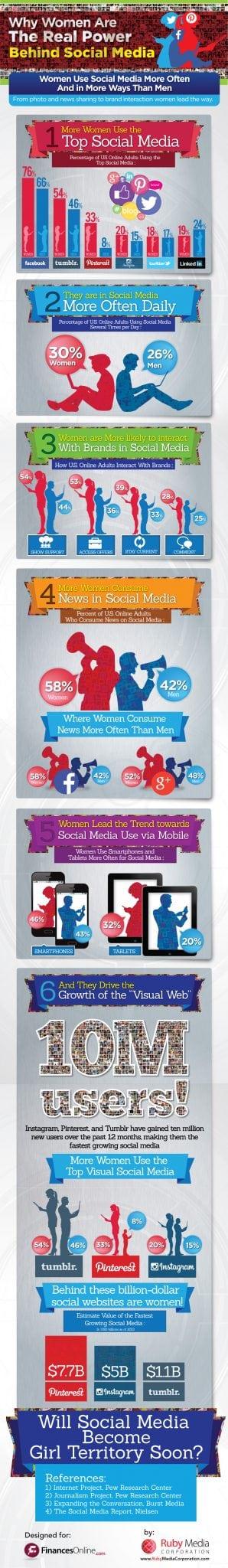 social-media-infographic