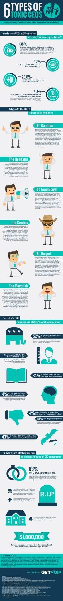 Infographic Credit: Get VIOP