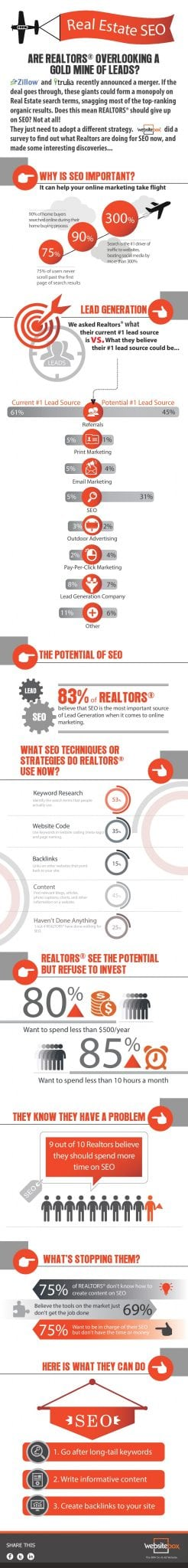 Infographic-SEO2 (4) (1)-page-001