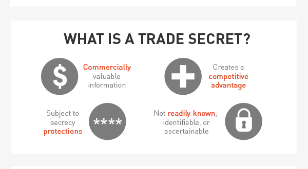 protection of trade secret How to protect your trade secrets: establish priorities and procedures what constitutes a trade secret depends on the business it can be a manufacturing process, a secret sauce, or products in.