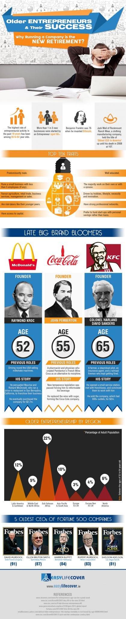 older-entrepreneurs-success