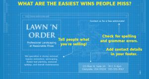 20140825-Webs-Build-Better-Websites-Infographic-v2
