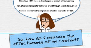 ContentMarketingTrackingInfographic