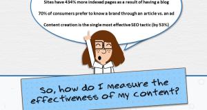 ContentMarketingTrackingInfographic