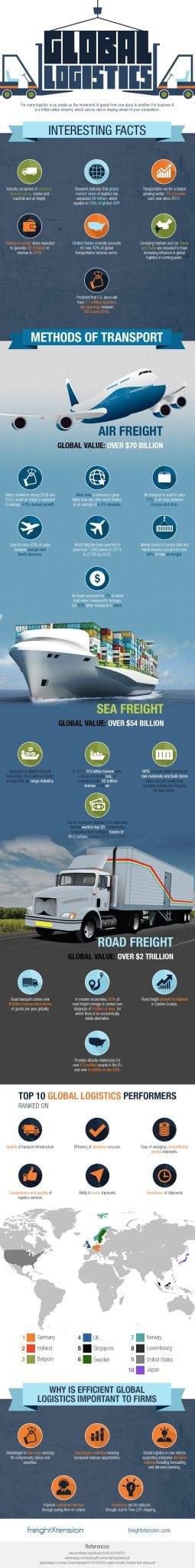 FreightXstension-IG-v2-Mar (1)