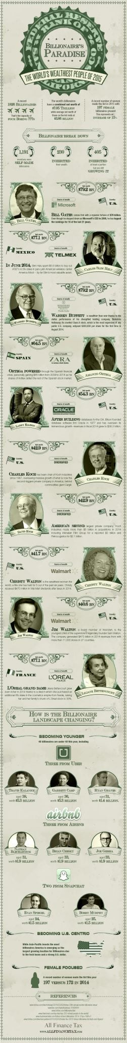 Billionaires-Paradise-Infographic