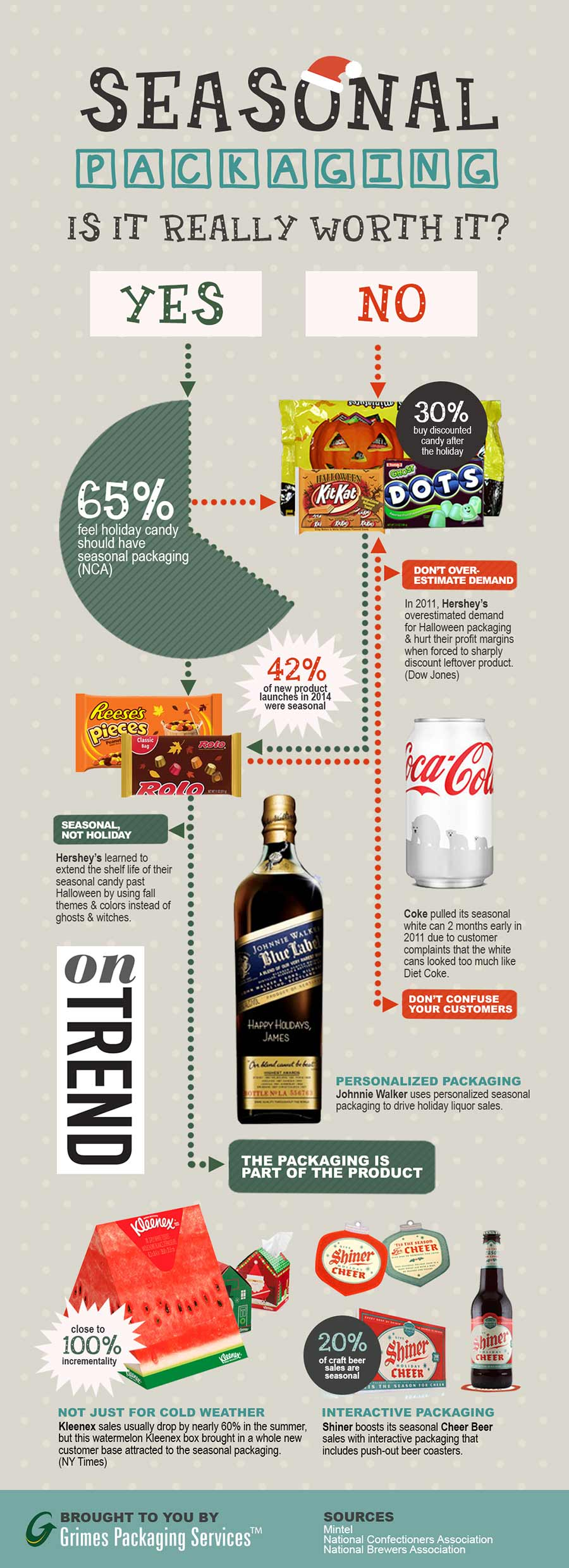 seasonal-packaging-infographic