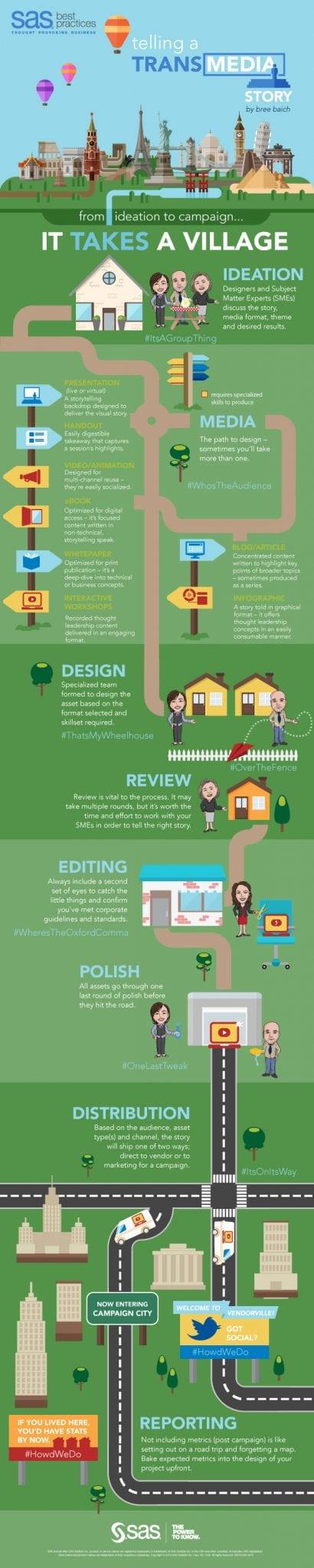 Village_Infographic_72ppi