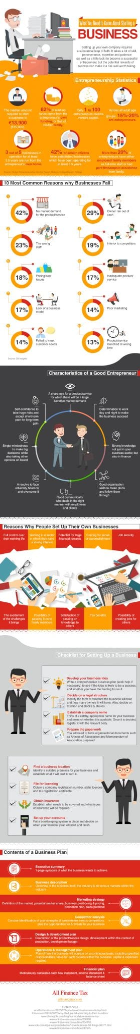 what-you-need-to-know-about-starting-a-business-infographic