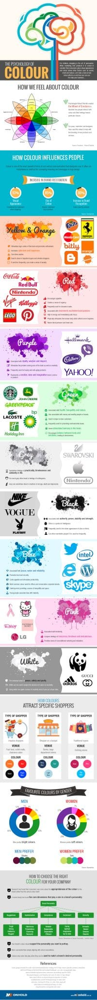 The Psychology of Color [INFOGRAPHIC] - Teach a CEO