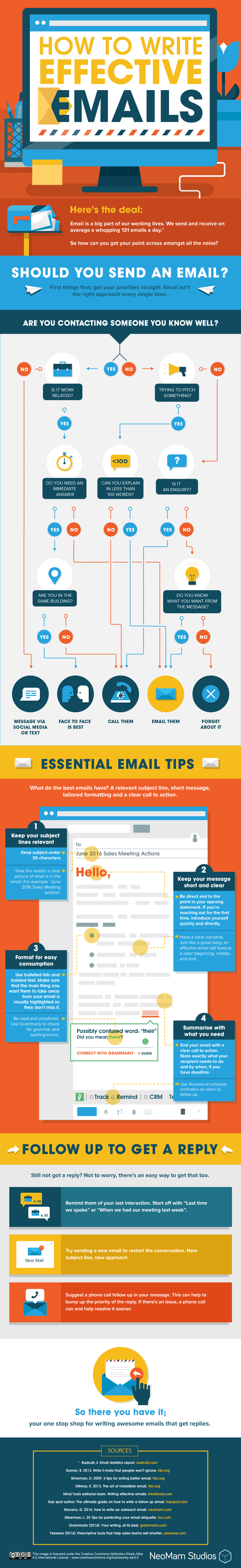 how-to-write-effective-emails-dv3-1
